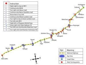 Road map for Delhi to Hoshiarpur